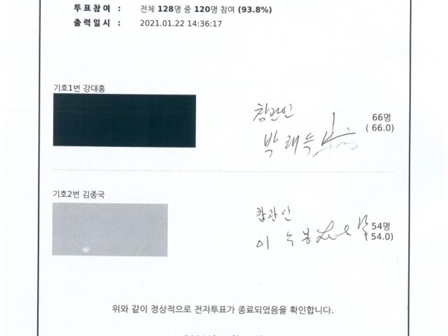 2021년 KWMA 차기 사무총장 투표 결과 안내(2021.01.22)